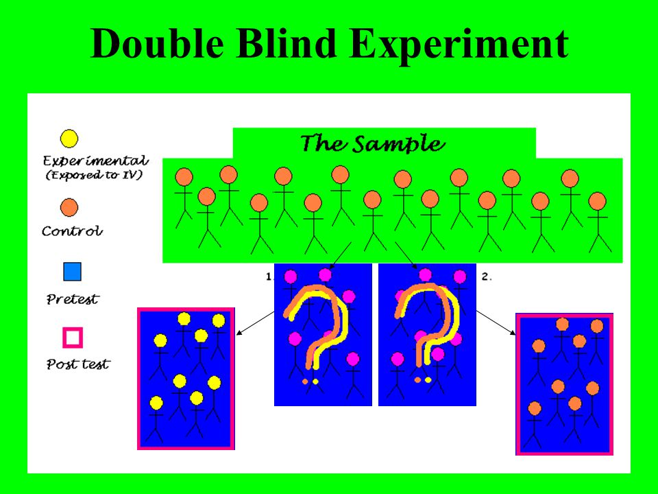 Double Blind Experiment