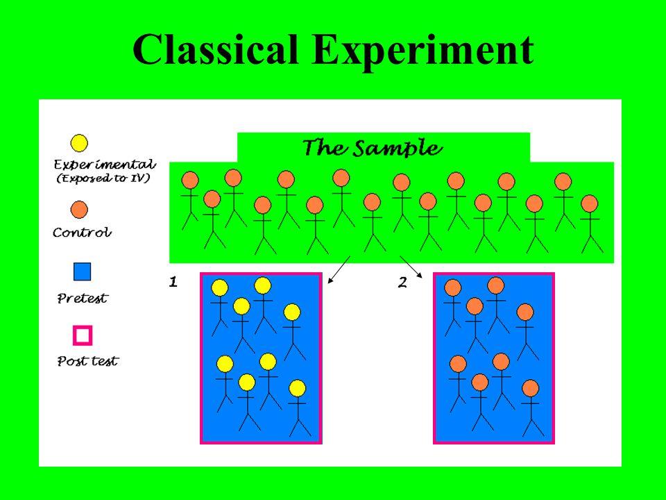 Classical Experiment