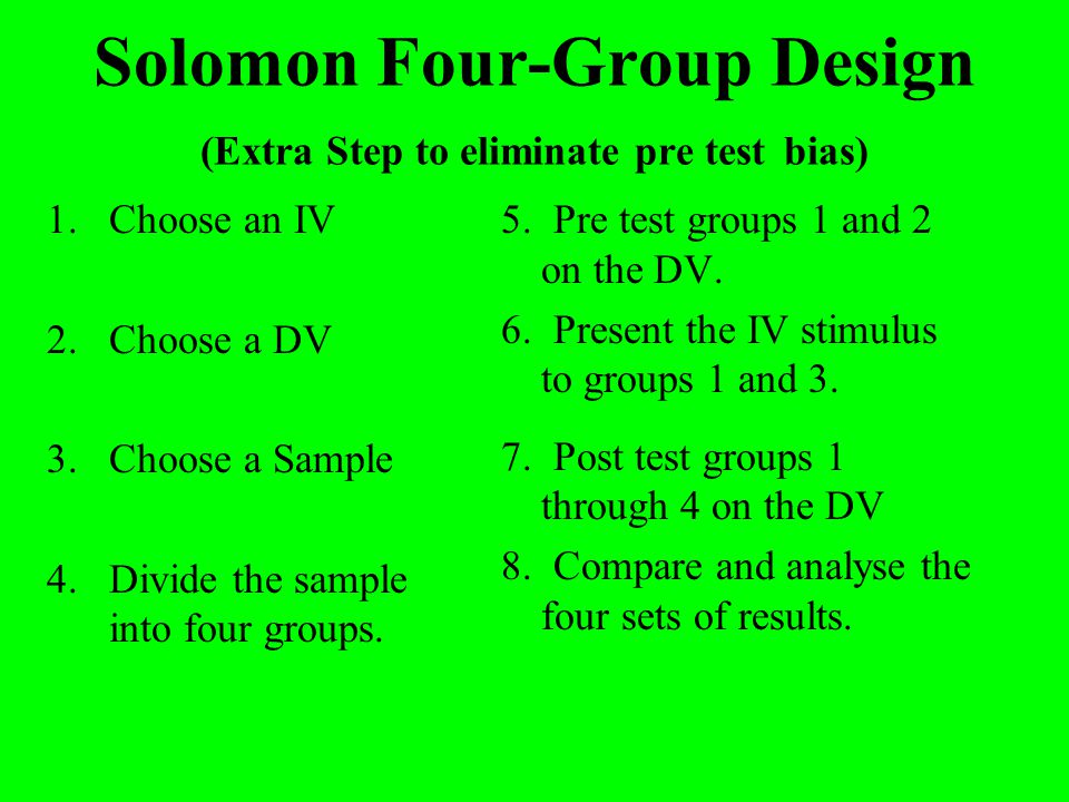 Solomon Four-Group Design (Extra Step to eliminate pre test bias) 1.Choose an IV 2.Choose a DV 3.Choose a Sample 4. Divide the sample into four groups