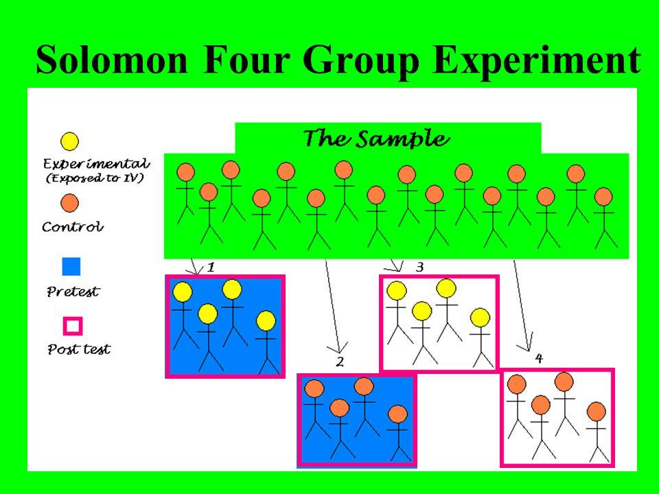 Solomon Four Group Experiment