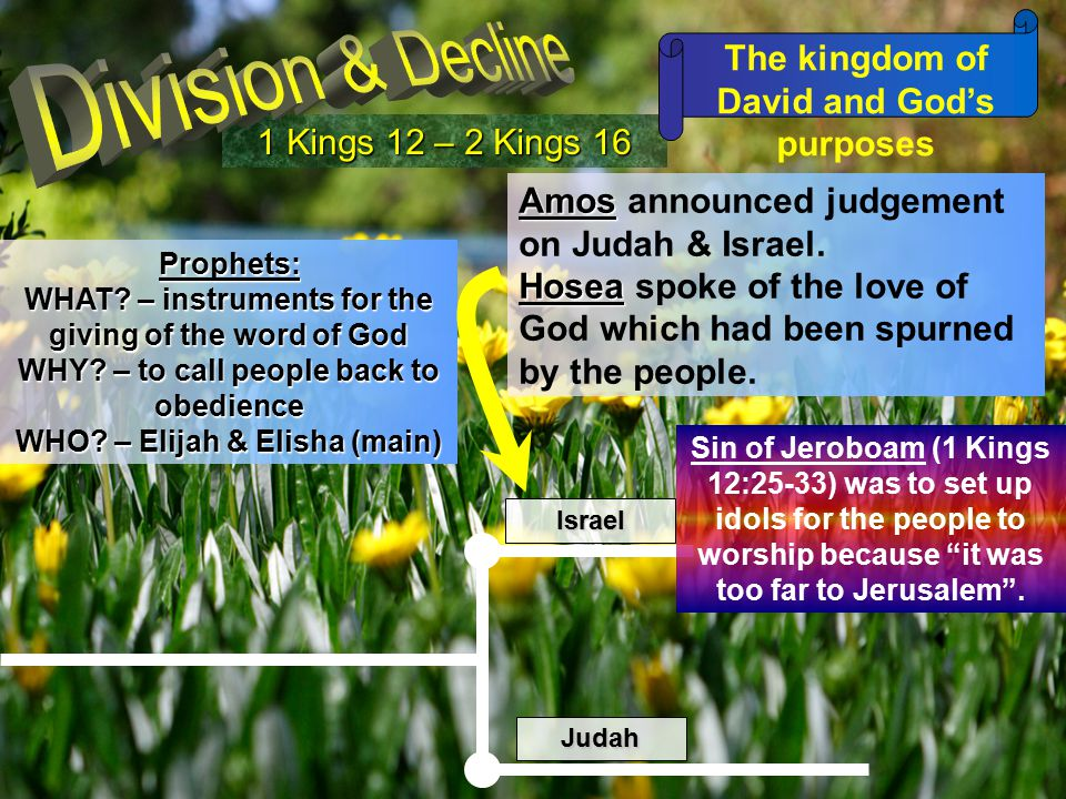 1 Kings 12 – 2 Kings 16 The kingdom of David and God's purposes Prophets: WHAT? – instruments for the giving of the word of God WHY? – to call people