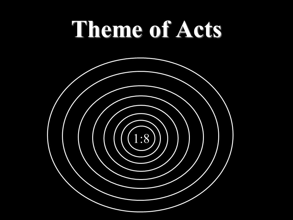 1:8 Theme of Acts