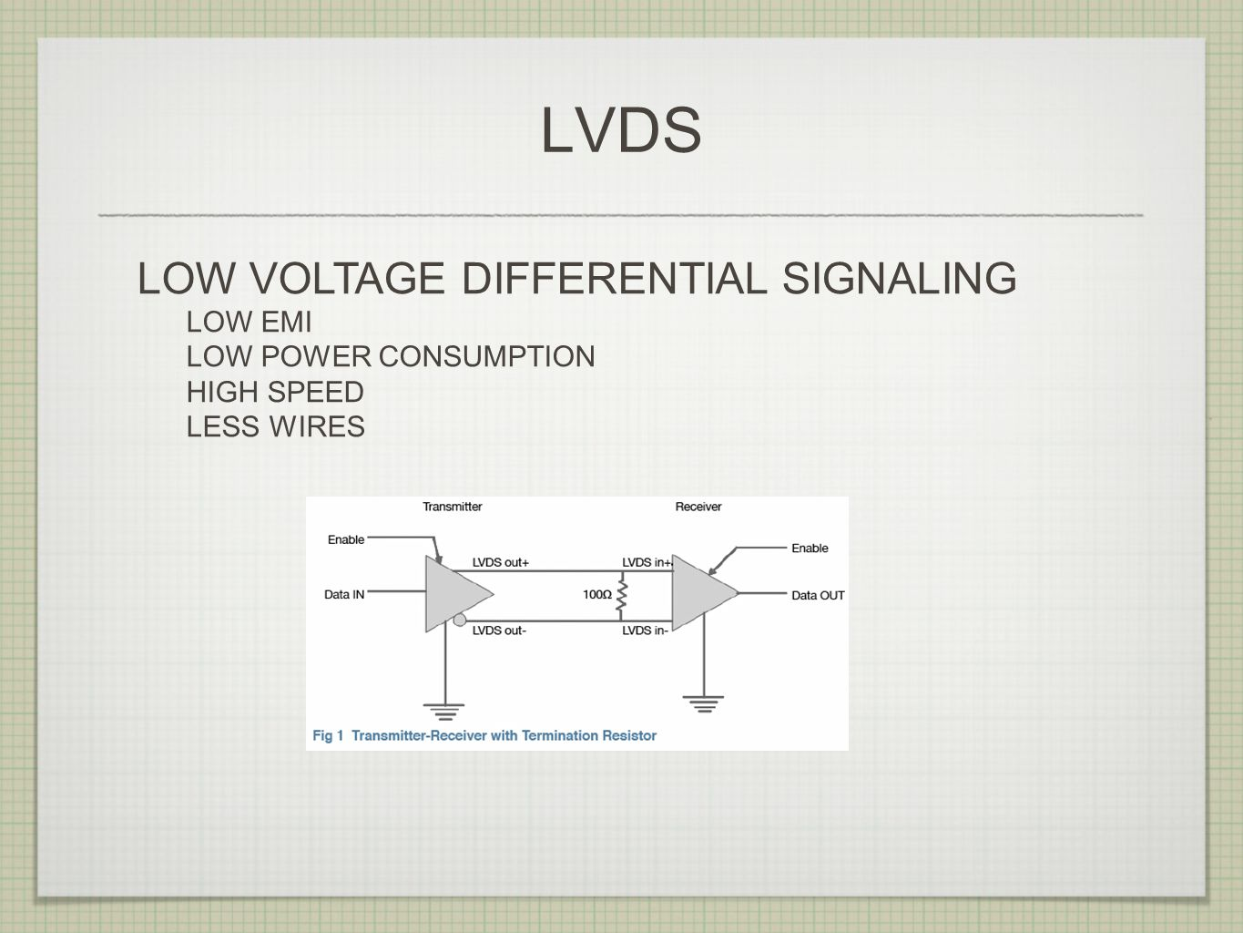 LVDS LOW VOLTAGE DIFFERENTIAL SIGNALING LOW EMI LOW POWER CONSUMPTION HIGH SPEED LESS WIRES