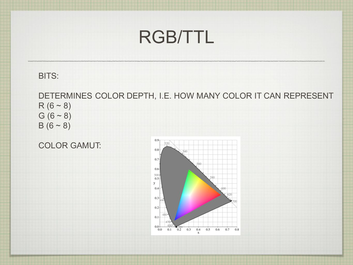 RGB/TTL BITS: DETERMINES COLOR DEPTH, I.E.