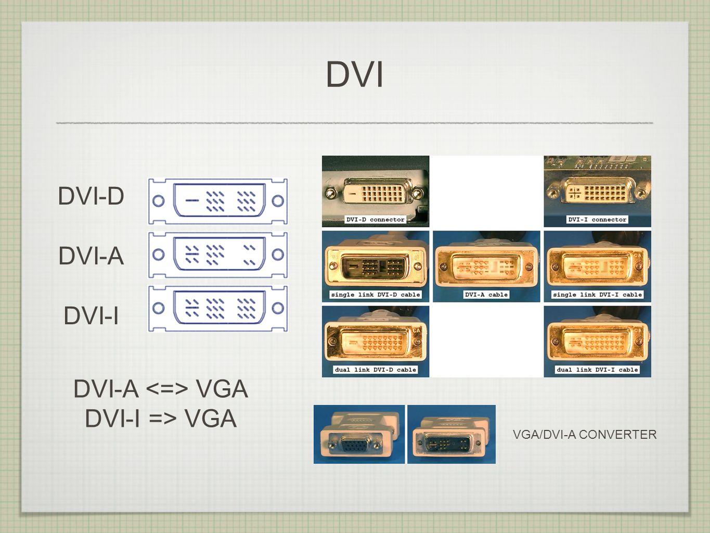 DVI DVI-D DVI-A DVI-I DVI-A VGA DVI-I => VGA VGA/DVI-A CONVERTER