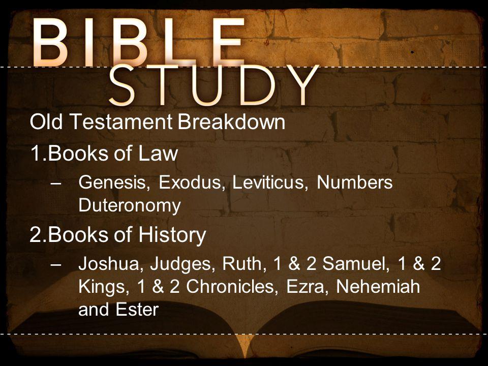 Old Testament Breakdown 1.Books of Law –Genesis, Exodus, Leviticus, Numbers Duteronomy 2.Books of History –Joshua, Judges, Ruth, 1 & 2 Samuel, 1 & 2 K