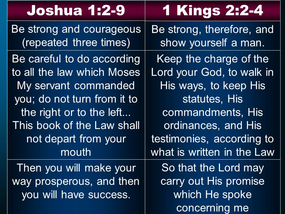 7 Joshua 1:2-91 Kings 2:2-4 Be strong and courageous (repeated three times) Be strong, therefore, and show yourself a man.