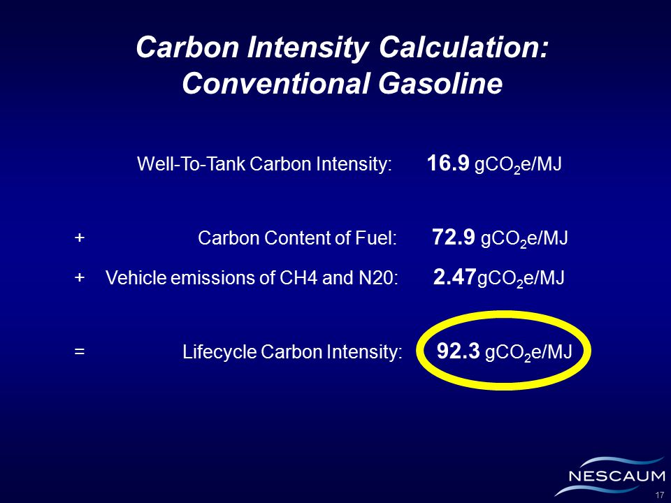 17 Carbon Intensity Calculation: Conventional Gasoline Well-To-Tank Carbon Intensity: 16.9 gCO 2 e/MJ + Carbon Content of Fuel: 72.9 gCO 2 e/MJ + Vehicle emissions of CH4 and N20: 2.47 gCO 2 e/MJ = Lifecycle Carbon Intensity: 92.3 gCO 2 e/MJ