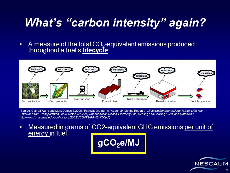 3 A measure of the total CO 2 -equivalent emissions produced throughout a fuel's lifecycle Measured in grams of CO2-equivalent GHG emissions per unit of energy in fuel gCO 2 e/MJ (Source: Guihua Wang and Mark Delucchi, 2005.