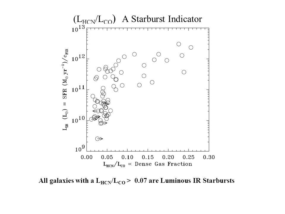(L HCN /L CO ) A Starburst Indicator All galaxies with a L HCN /L CO > 0.07 are Luminous IR Starbursts