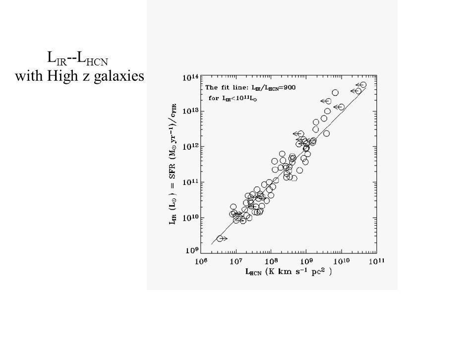 L IR --L HCN with High z galaxies