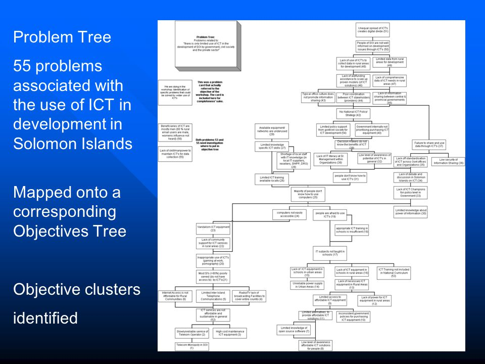 Problem Tree 55 problems associated with the use of ICT in development in Solomon Islands Mapped onto a corresponding Objectives Tree Objective clusters identified