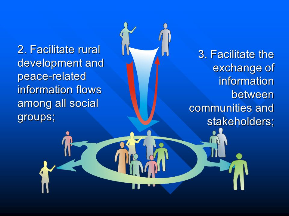 2. Facilitate rural development and peace-related information flows among all social groups; 3.
