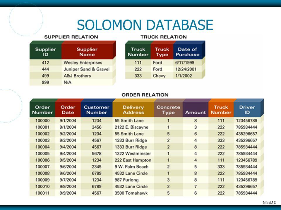 Mod J-9 SOLOMON DATABASE