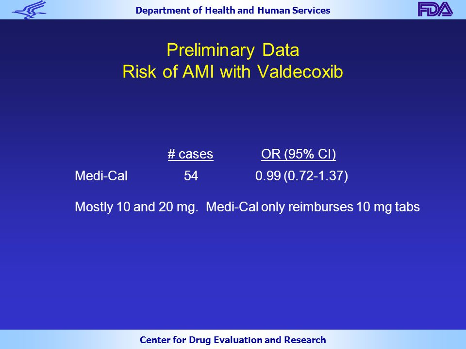 Department of Health and Human Services Center for Drug Evaluation and Research Preliminary Data Risk of AMI with Valdecoxib # casesOR (95% CI) Medi-C