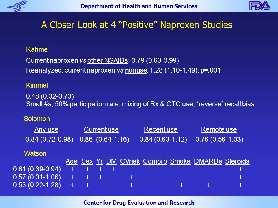 Department of Health and Human Services Center for Drug Evaluation and Research A Closer Look at 4 Positive Naproxen Studies Solomon Any use Current use Recent use Remote use 0.84 (0.72-0.98) 0.86 (0.64-1.16) 0.84 (0.63-1.12) 0.76 (0.56-1.03) Watson Age Sex Yr DM CVrisk Comorb Smoke DMARDs Steroids 0.61 (0.39-0.94) + + + + + + 0.57 (0.31-1.06) + + + + + + 0.53 (0.22-1.28) + + + + + + Rahme Current naproxen vs other NSAIDs: 0.79 (0.63-0.99) Reanalyzed, current naproxen vs nonuse: 1.28 (1.10-1.49), p=.001 Kimmel 0.48 (0.32-0.73) Small #s; 50% participation rate; mixing of Rx & OTC use; reverse recall bias
