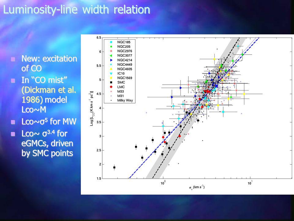 "Luminosity-line width relation New: excitation of CO New: excitation of CO In ""CO mist"" (Dickman et al. 1986) model Lco~M In ""CO mist"" (Dickman et al."