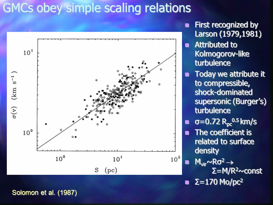 GMCs obey simple scaling relations First recognized by Larson (1979,1981) First recognized by Larson (1979,1981) Attributed to Kolmogorov-like turbulence Attributed to Kolmogorov-like turbulence Today we attribute it to compressible, shock-dominated supersonic (Burger's) turbulence Today we attribute it to compressible, shock-dominated supersonic (Burger's) turbulence σ=0.72 R pc 0.5 km/s σ=0.72 R pc 0.5 km/s The coefficient is related to surface density The coefficient is related to surface density M vir ~Rσ 2  Σ=M/R 2 ~const M vir ~Rσ 2  Σ=M/R 2 ~const Σ=170 Mo/pc 2 Σ=170 Mo/pc 2 Solomon et al.