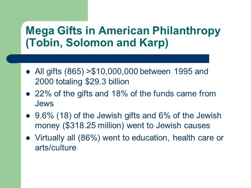 Mega Gifts in American Philanthropy (Tobin, Solomon and Karp) All gifts (865) >$10,000,000 between 1995 and 2000 totaling $29.3 billion 22% of the gifts and 18% of the funds came from Jews 9.6% (18) of the Jewish gifts and 6% of the Jewish money ($318.25 million) went to Jewish causes Virtually all (86%) went to education, health care or arts/culture