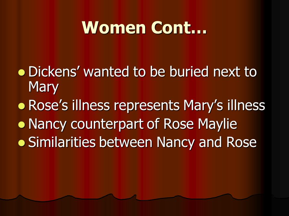 Women of the Novel Nancy is a fake Nancy is a fake Drenched in sex Drenched in sex Feelings for Nancy Feelings for Nancy Rose Maylie= Mary Hogarth Rose Maylie= Mary Hogarth Mary's Death Mary's Death