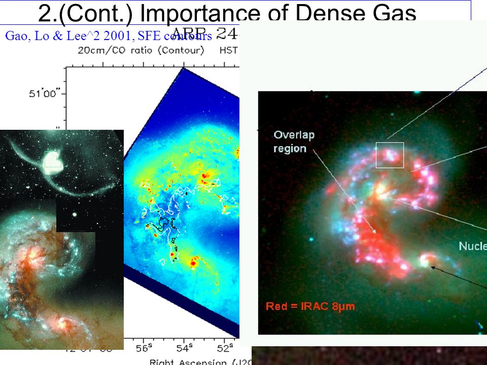 Gao, Lo & Lee^2 2001, SFE contours 2.(Cont.) Importance of Dense Gas