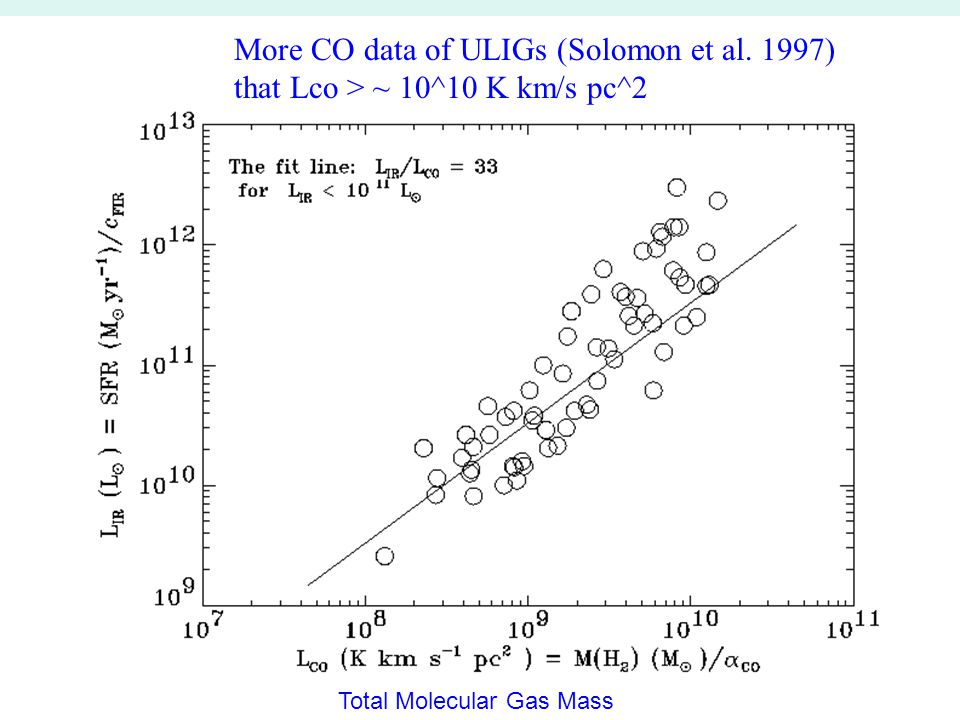 More CO data of ULIGs (Solomon et al. 1997) that Lco > ~ 10^10 K km/s pc^2 Total Molecular Gas Mass
