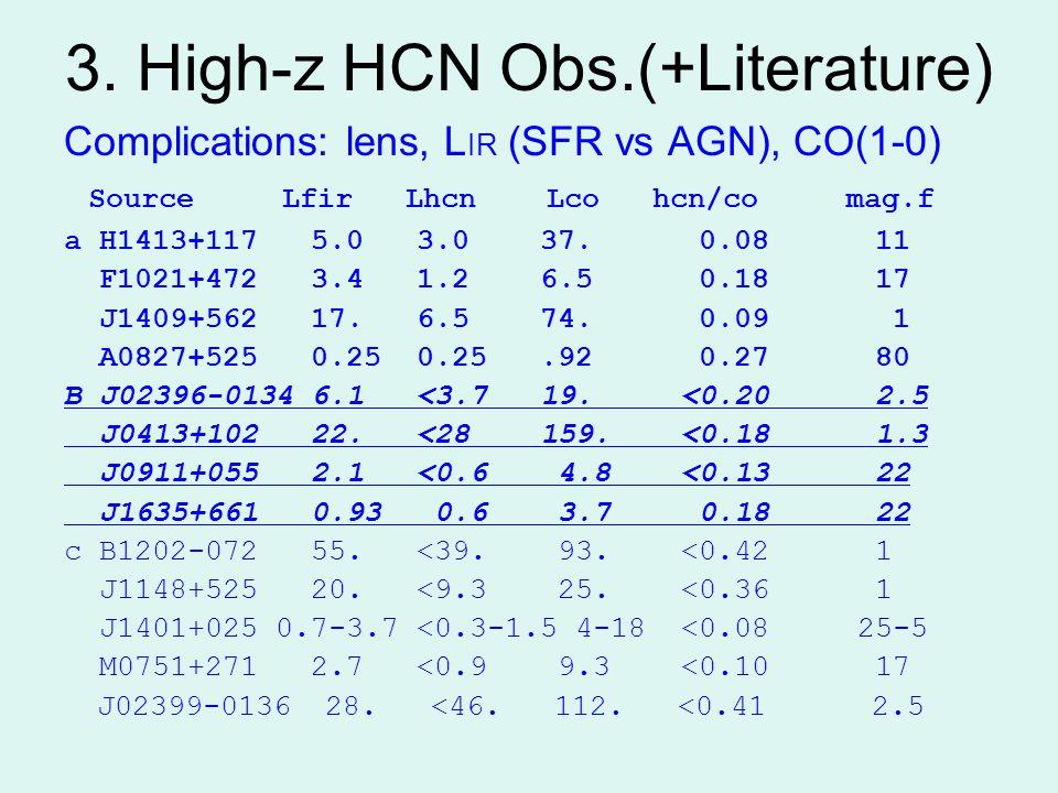 3. High-z HCN Obs.(+Literature) Complications: lens, L IR (SFR vs AGN), CO(1-0) Source Lfir Lhcn Lco hcn/co mag.f a H1413+117 5.0 3.0 37. 0.08 11 F102