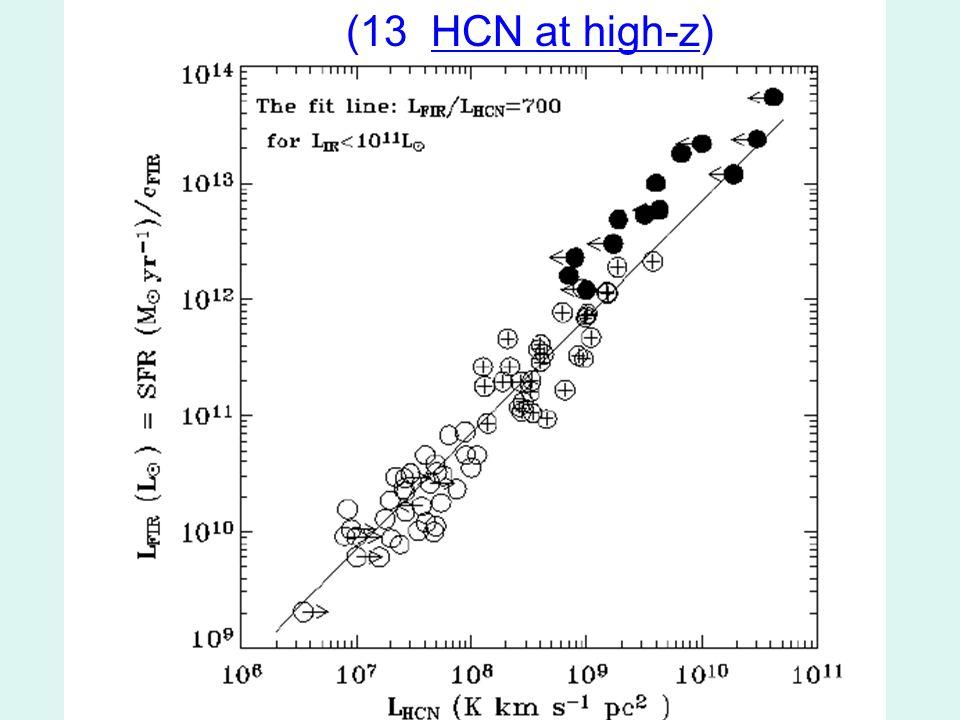 (13 HCN at high-z)HCN at high-z