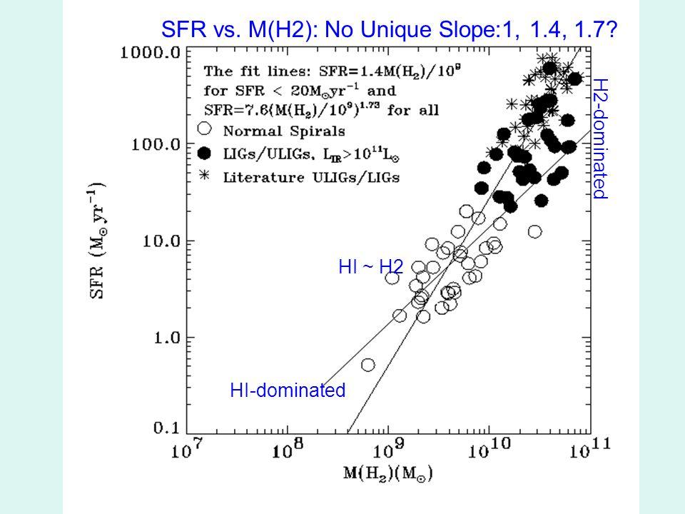SFR vs. M(H2): No Unique Slope:1, 1.4, 1.7 HI-dominated HI ~ H2 H2-dominated
