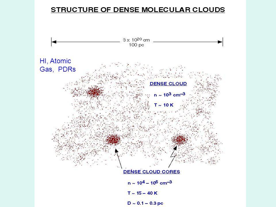 HI, Atomic Gas, PDRs