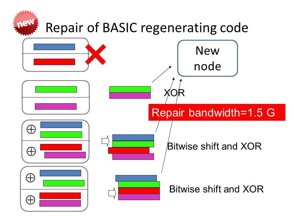Repair of BASIC regenerating code     New node XOR Bitwise shift and XOR Repair bandwidth=1.5 G