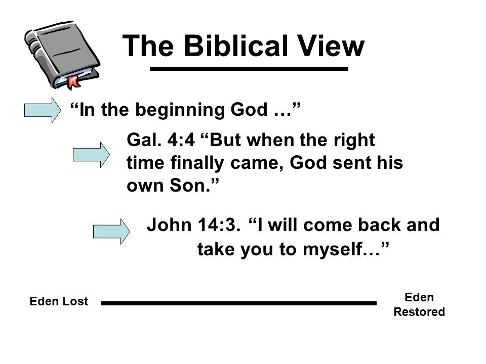 The Biblical View In the beginning God … Gal.