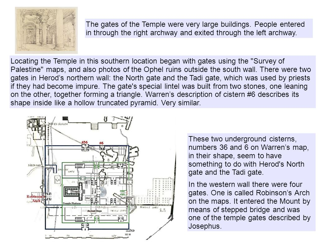 The gates of the Temple were very large buildings.