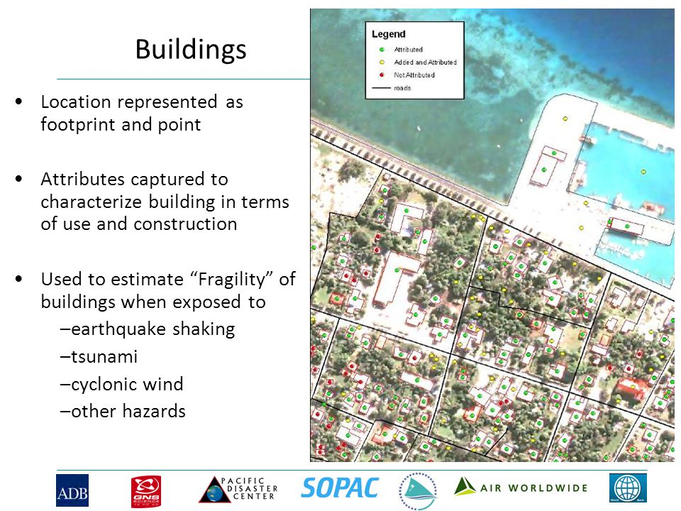 Buildings Location represented as footprint and point Attributes captured to characterize building in terms of use and construction Used to estimate Fragility of buildings when exposed to –earthquake shaking –tsunami –cyclonic wind –other hazards