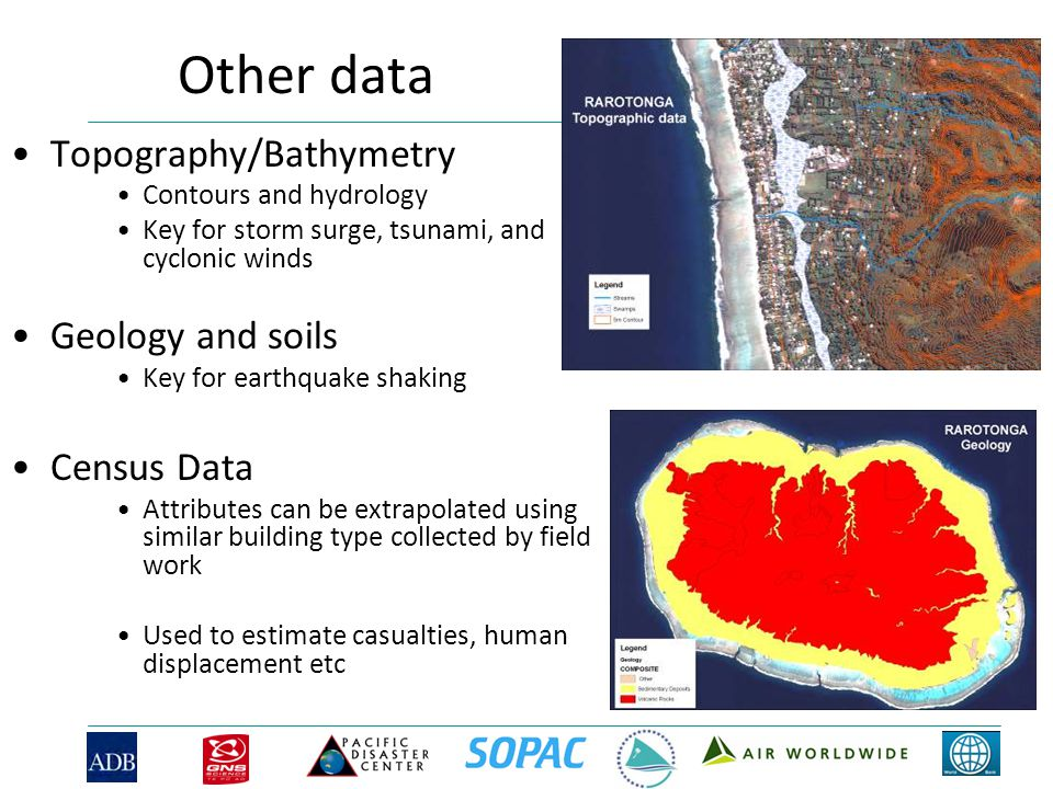 Other data Topography/Bathymetry Contours and hydrology Key for storm surge, tsunami, and cyclonic winds Geology and soils Key for earthquake shaking Census Data Attributes can be extrapolated using similar building type collected by field work Used to estimate casualties, human displacement etc