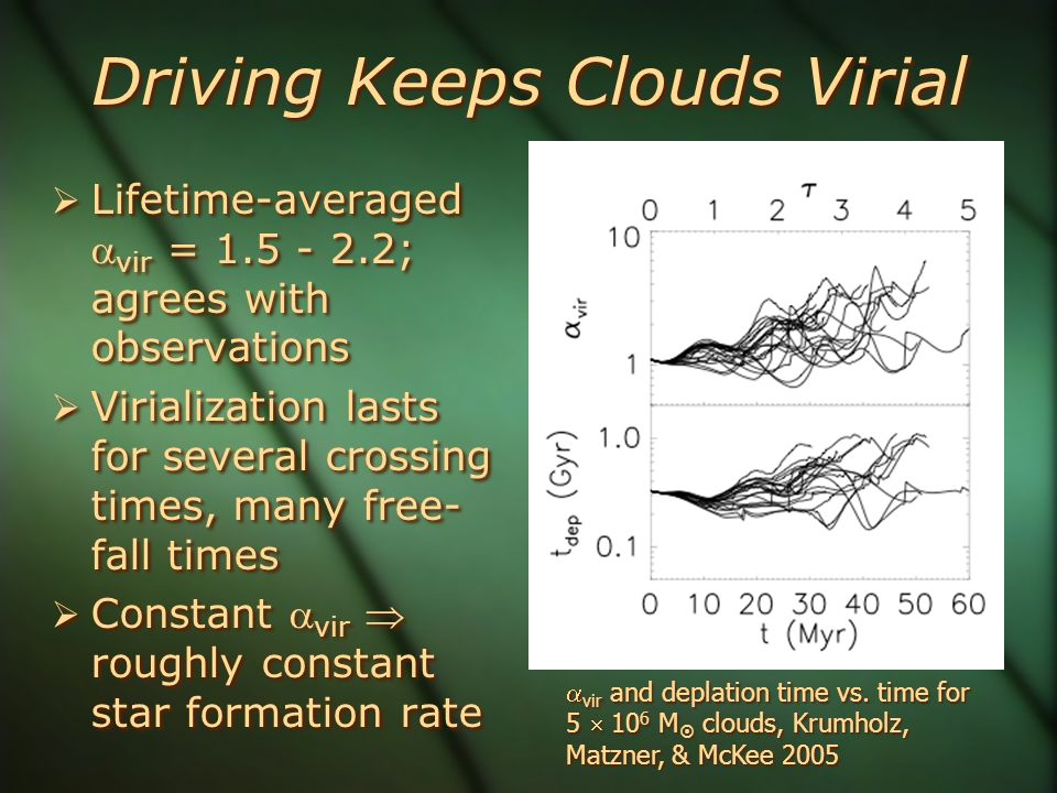 Driving Keeps Clouds Virial  Lifetime-averaged  vir = 1.5 - 2.2; agrees with observations  Virialization lasts for several crossing times, many fre
