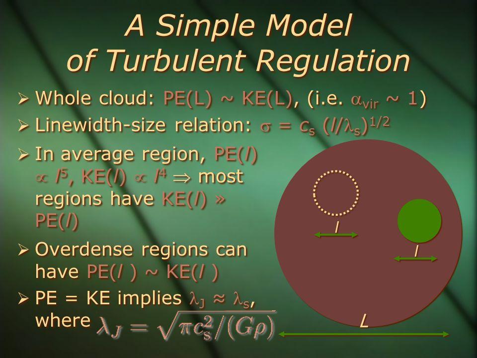 A Simple Model of Turbulent Regulation  Overdense regions can have PE(l ) ~ KE(l )  PE = KE implies J ≈ s, where  Overdense regions can have PE(l ) ~ KE(l )  PE = KE implies J ≈ s, where L L l l l l  Whole cloud: PE(L) ~ KE(L), (i.e.