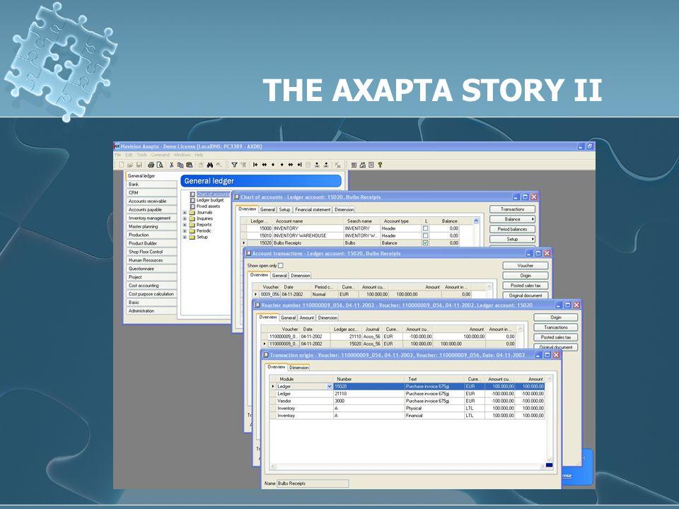 THE AXAPTA STORY II