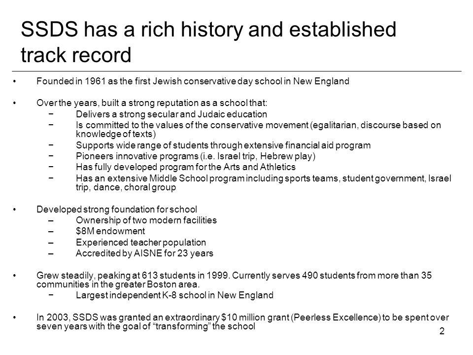 13 In summary, where will SSDS be in its 50 th (zahav) year.