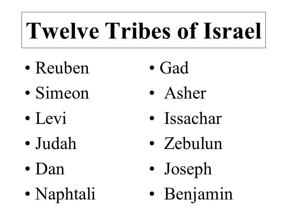 "The Patriarch Jacob became known as Israel, or ""He who strives with God."" [Image source: http://hal.muhlberg.edu/wiles/mapa1.htm]"