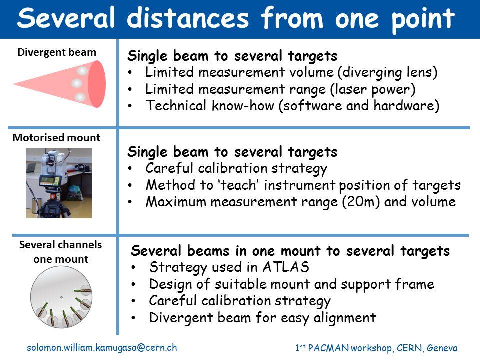 1 st PACMAN workshop, CERN, Geneva solomon.william.kamugasa@cern.ch Several distances from one point Divergent beam Motorised mount Several channels o