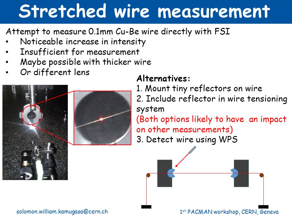 1 st PACMAN workshop, CERN, Geneva solomon.william.kamugasa@cern.ch Stretched wire measurement Attempt to measure 0.1mm Cu-Be wire directly with FSI N