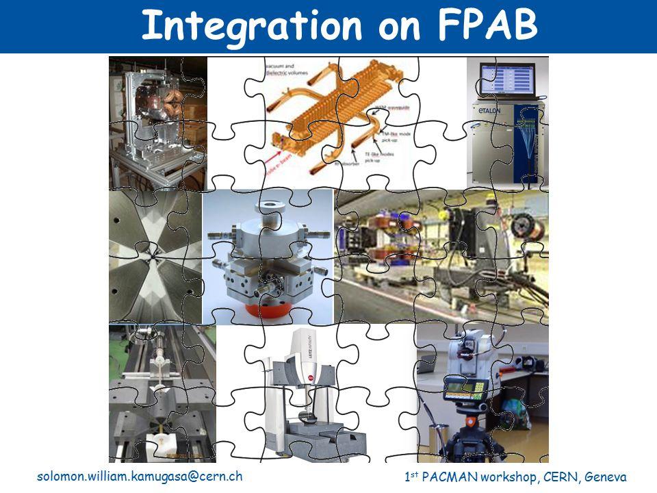 1 st PACMAN workshop, CERN, Geneva solomon.william.kamugasa@cern.ch Integration on FPAB