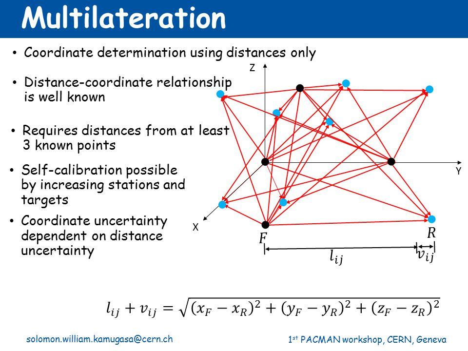1 st PACMAN workshop, CERN, Geneva Coordinate determination using distances only solomon.william.kamugasa@cern.ch Multilateration Requires distances f