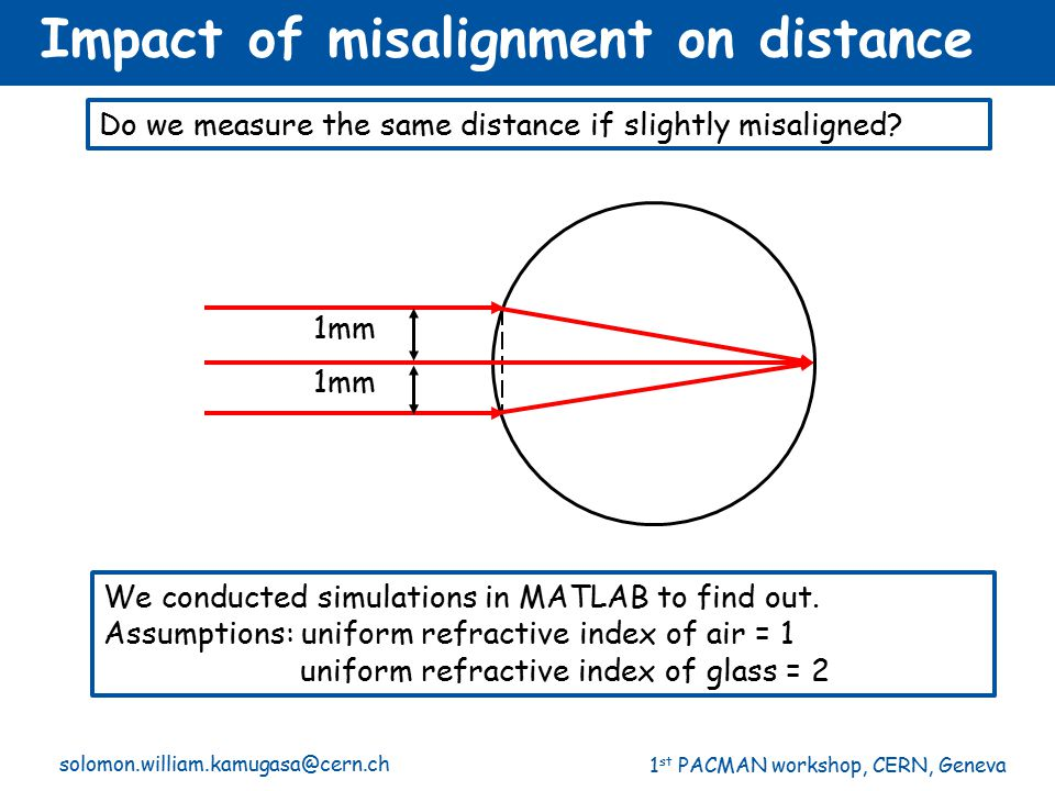 1 st PACMAN workshop, CERN, Geneva Impact of misalignment on distance Do we measure the same distance if slightly misaligned? We conducted simulations