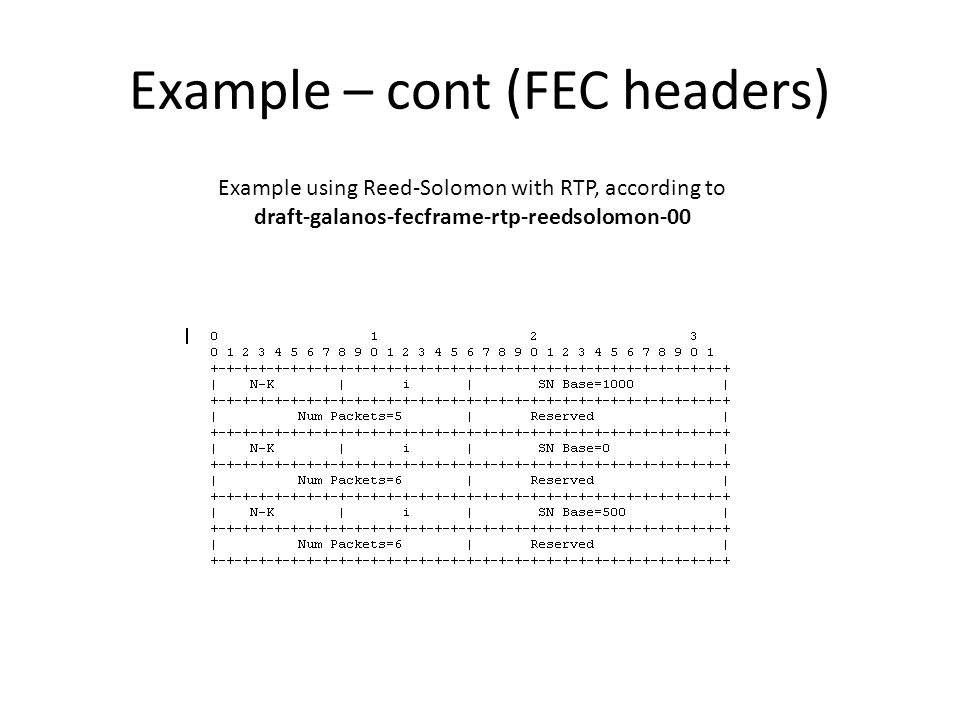 Example – cont (FEC headers) Example using Reed-Solomon with RTP, according to draft-galanos-fecframe-rtp-reedsolomon-00