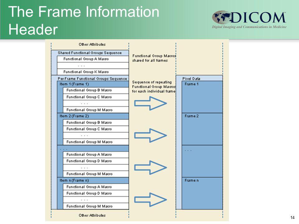 The Frame Information Header 14