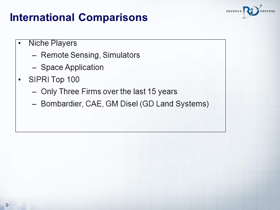 9 International Comparisons Niche Players –Remote Sensing, Simulators –Space Application SIPRI Top 100 –Only Three Firms over the last 15 years –Bombardier, CAE, GM Disel (GD Land Systems)