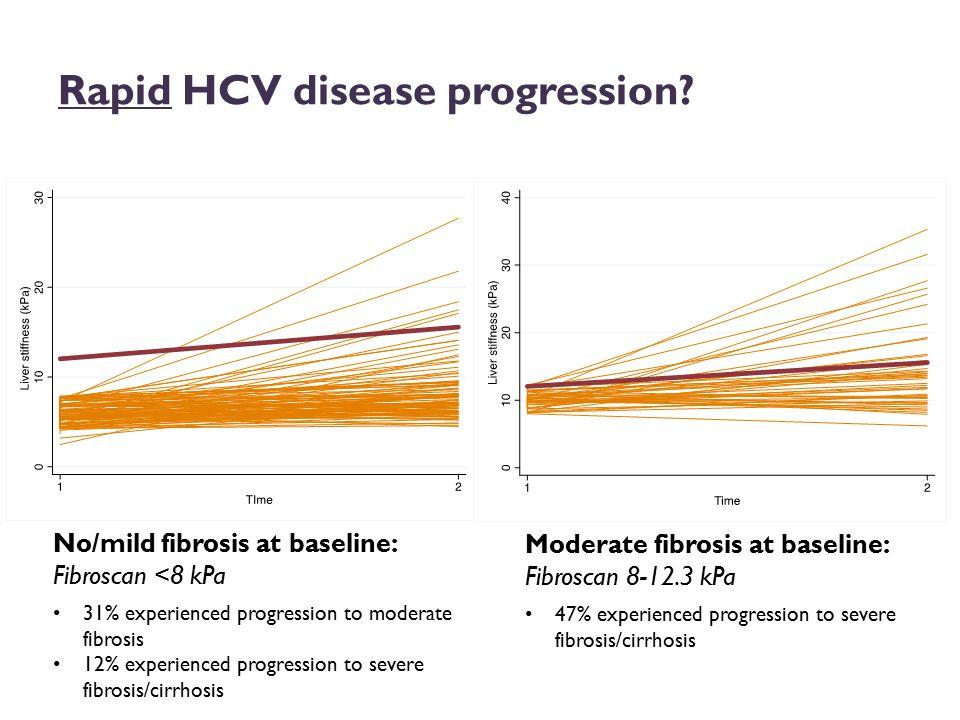 Rapid HCV disease progression.