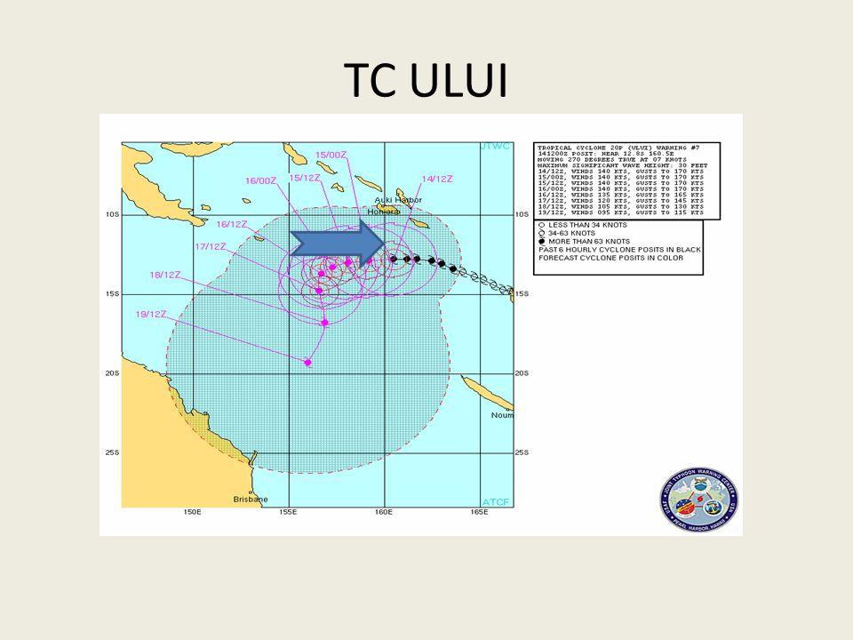 TC ULUI